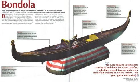 Sveriges första Gondol från Venedig till James Bond museet i Nybro